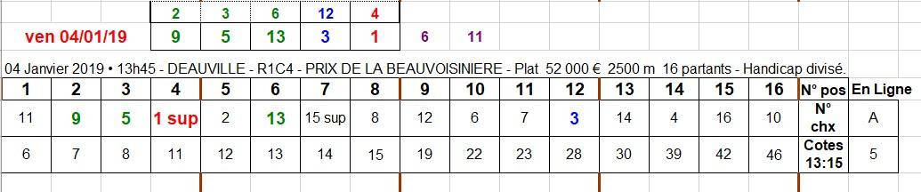 04-01-2019 ---DEAUVILLE --- R1C4 --- Mise 10 € => Gains 0 €. Scree578