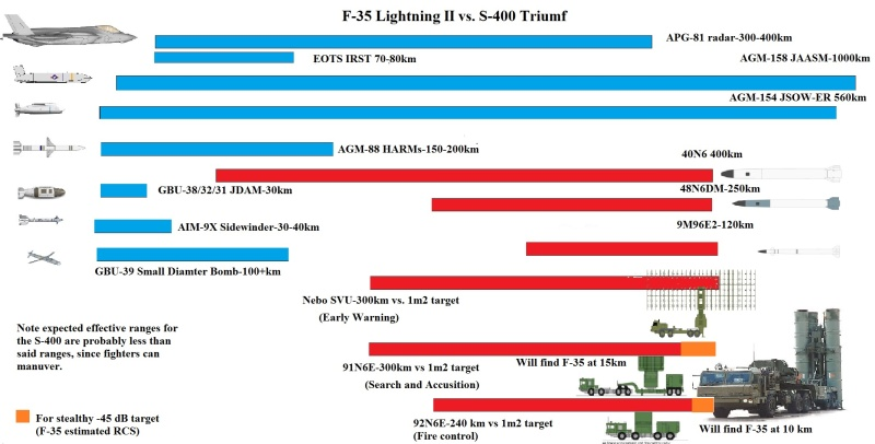 F-35 Development and News Thread: - Page 13 F-35_v10