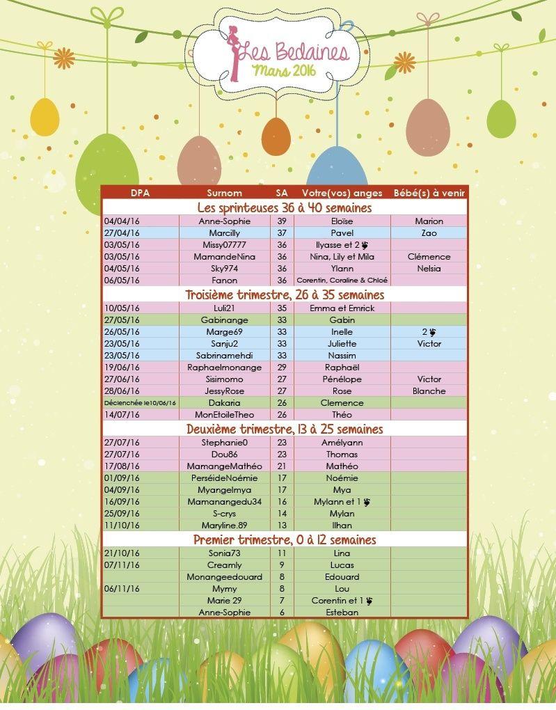 Les couveuses du 29 mars au 03 avril 2016 Mars11
