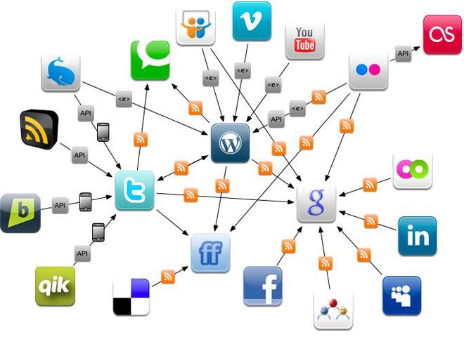 L'actualité des réseaux sociaux- Janvier - Décembre 2016 Medias10
