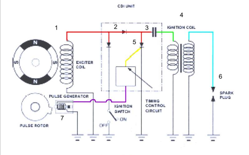 2004 suzuki motorcycle atv wiring diagram manual models k4