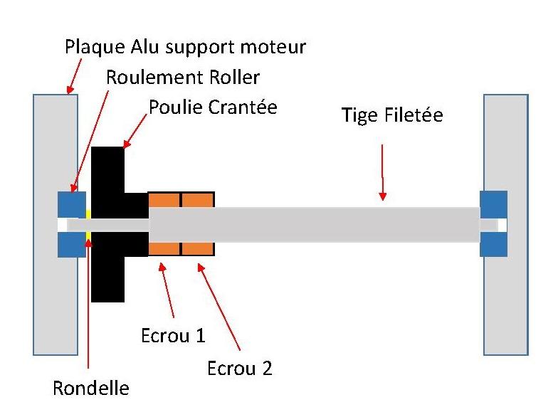 Fabrication CNC de recup et de recup ... - Page 11 Assemb10