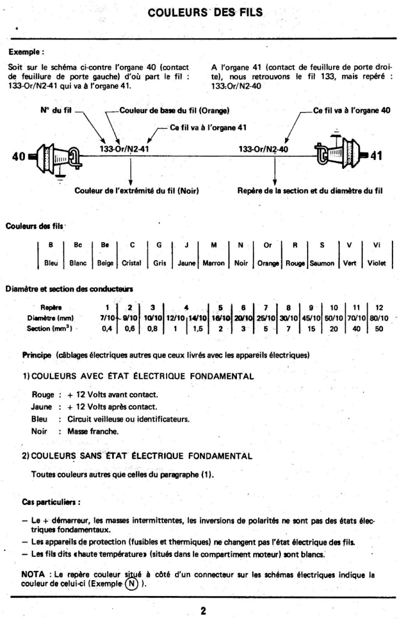 sieges electriques 2_198510