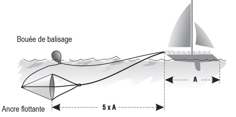 Frameries square de la marine: on recherche des témoignages Ancre-10