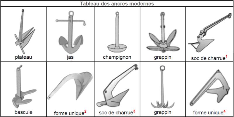 Frameries square de la marine: on recherche des témoignages Ancres10