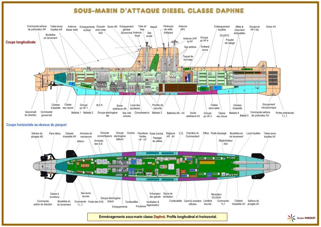 [ Divers - Les classiques ] PROFILS DE SOUS-MARINS TYPE DAPHNE - Page 2 Coupes15