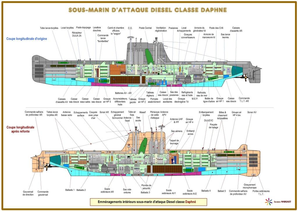 [ Divers - Les classiques ] PROFILS DE SOUS-MARINS TYPE DAPHNE - Page 2 Coupes16