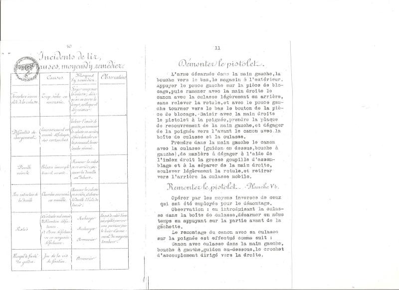 Manuel en langue allemande sur le P 08/14 LP et sa traduction en langue française. Manuel20