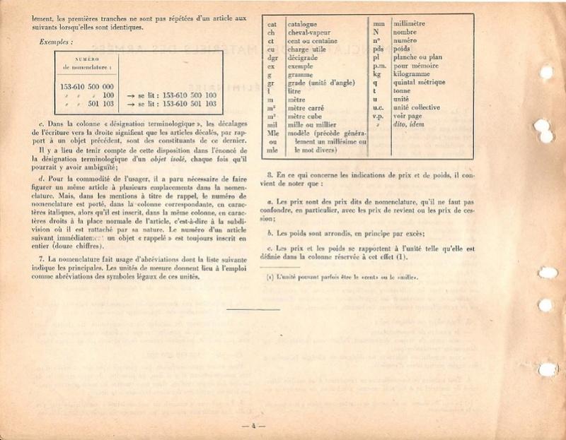 Quelques autres nomenclatures pour de la re-utilisation...  1935_a27