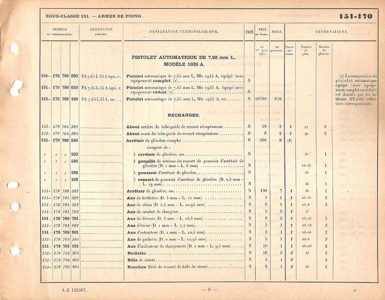 Quelques autres nomenclatures pour de la re-utilisation...  1935_a31