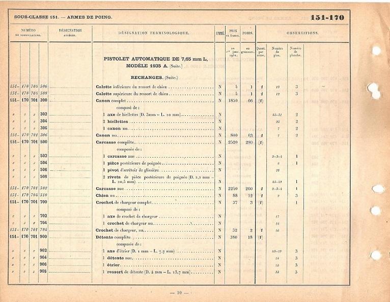 Quelques autres nomenclatures pour de la re-utilisation...  1935_a32