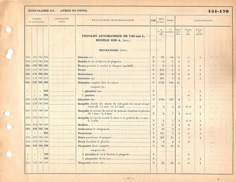 Quelques autres nomenclatures pour de la re-utilisation...  1935_a33
