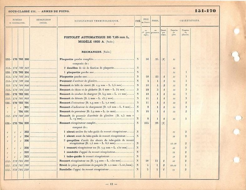 Quelques autres nomenclatures pour de la re-utilisation...  1935_a34