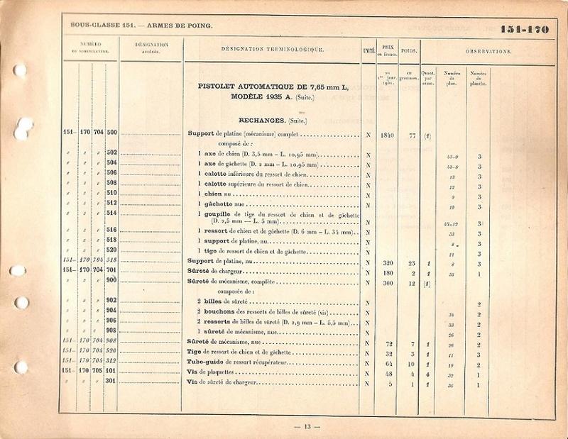 Quelques autres nomenclatures pour de la re-utilisation...  1935_a35