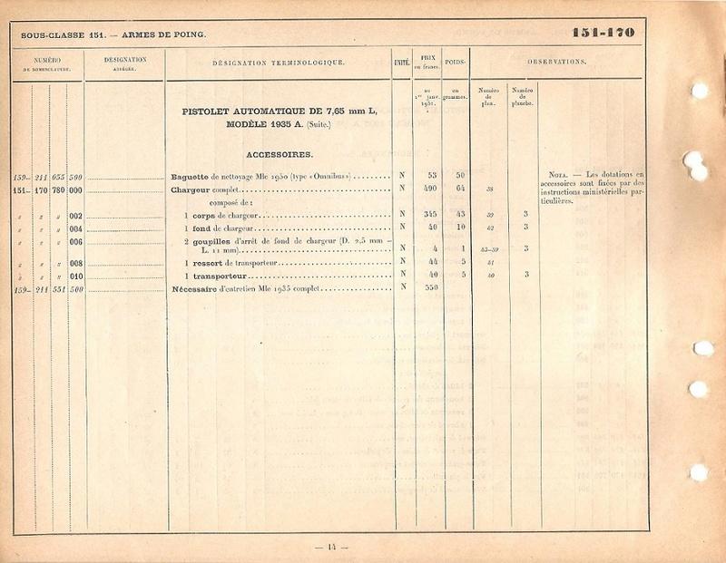 Quelques autres nomenclatures pour de la re-utilisation...  1935_a36