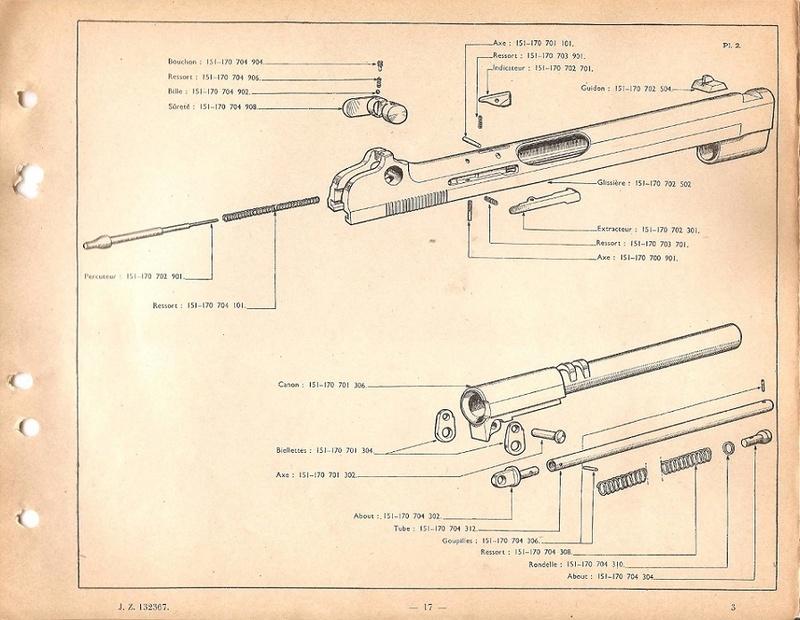 Quelques autres nomenclatures pour de la re-utilisation...  1935_a38