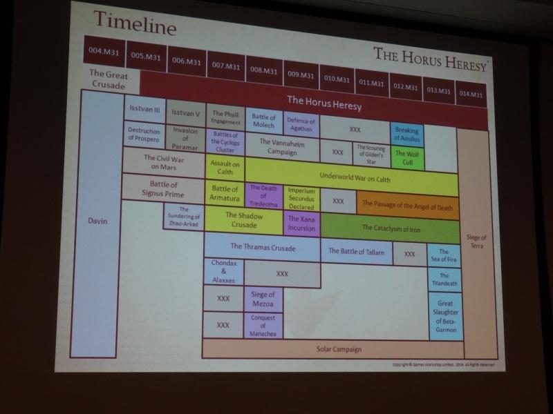 Chronologie de l'Hérésie Dsc02122