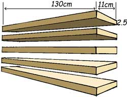 Fabrication des boucliers en amande Normand Boucli13
