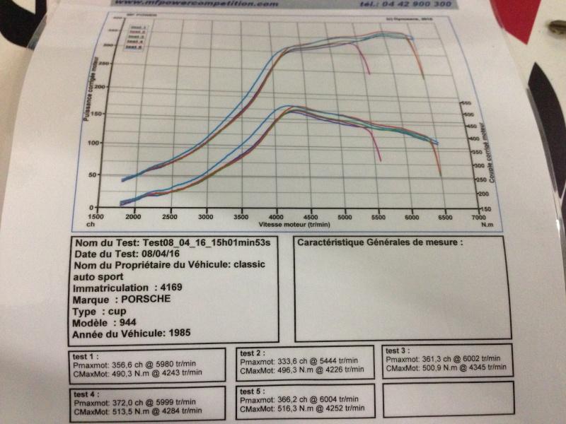 Evolution de notre voiture de piste : 944 Turbo Cup  - Page 13 Img_3714