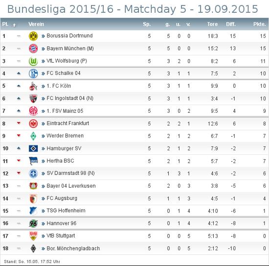 Borussia Mönchengladbach - Page 13 Bl-md010