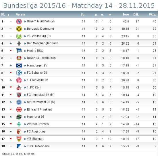 Borussia Mönchengladbach - Page 13 Bl-md110