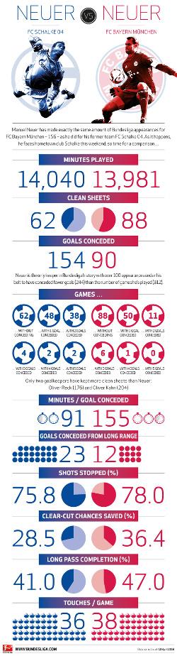 #1 - Manuel Neuer - Page 10 Th-neu10