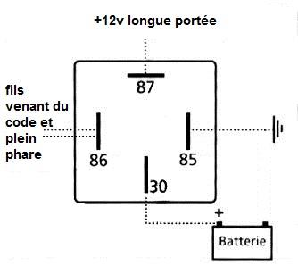 Feux additionnels FJR, longue portée ou anti-brouillard - Page 4 Relais10