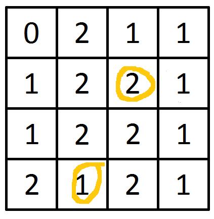 Énigme 424 : Système 0 Ynigme11