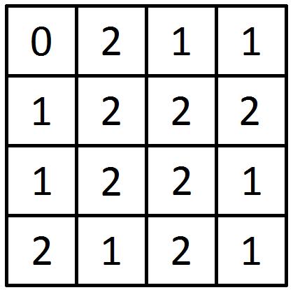 Énigme 424 : Système 0 Ynigme12