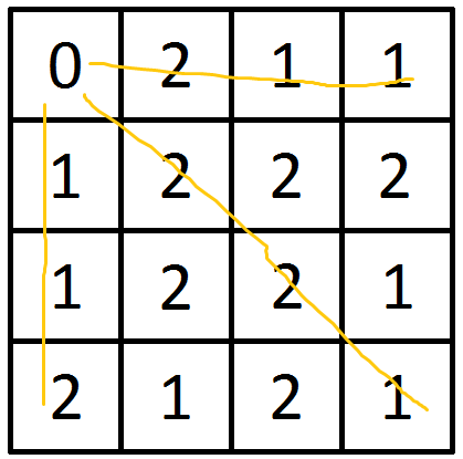 Énigme 424 : Système 0 Ynigme13