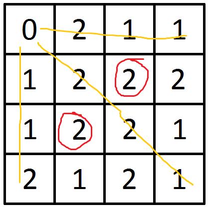 Énigme 424 : Système 0 Ynigme14