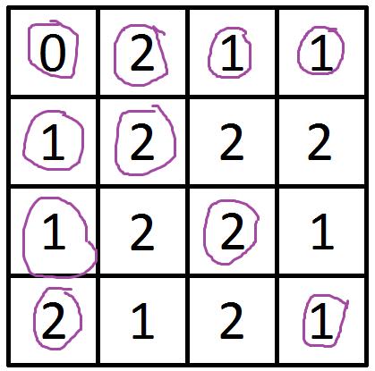 Énigme 424 : Système 0 Ynigme15
