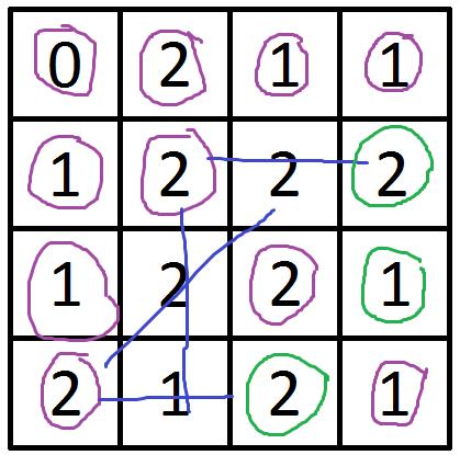 Énigme 424 : Système 0 Ynigme16