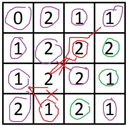Énigme 424 : Système 0 Ynigme17