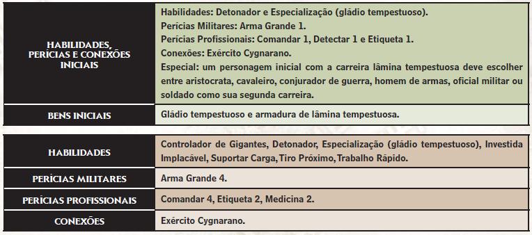 Criação dos Personagens Lymina10