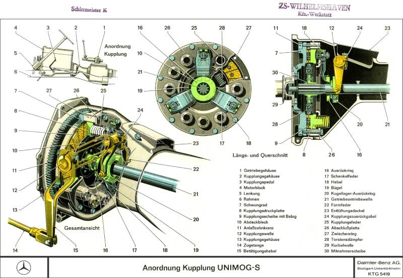 besoin info UNIMOG 404 Ars_te13