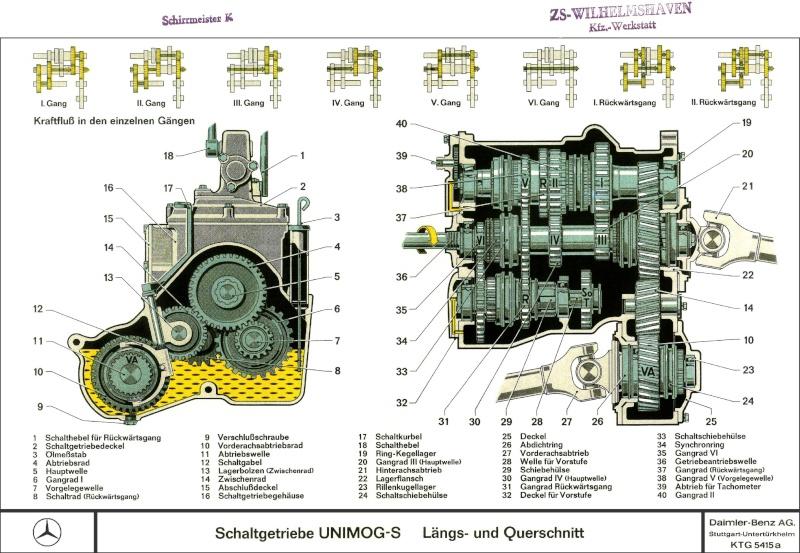 besoin info UNIMOG 404 Ars_te15