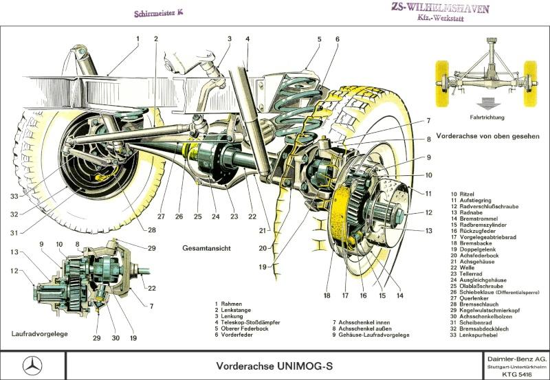 besoin info UNIMOG 404 Ars_te16