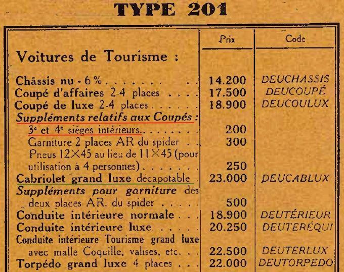 Coût de l'option 'garniture des 2 places AR du spider' 201 Coupé et cabriolet. Tarif 01/10/1930 Captur13