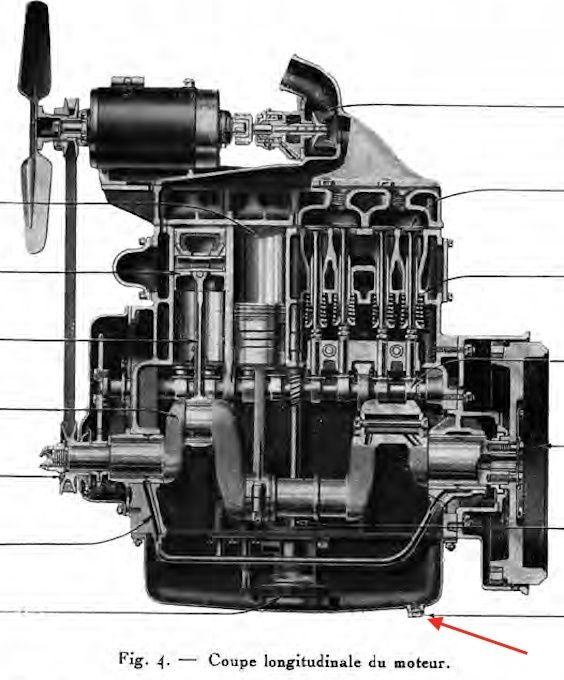 Le bon sens du carter d'huile moteur sur 201. Coupe_10