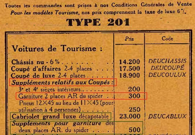 Coût de l'option 'garniture des 2 places AR du spider' 201 Coupé et cabriolet. Tarif 01/10/1930 Garnit10