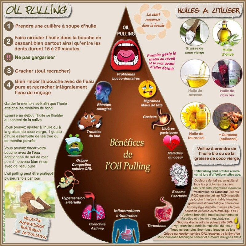 Bain de bouche à l'huile Image17