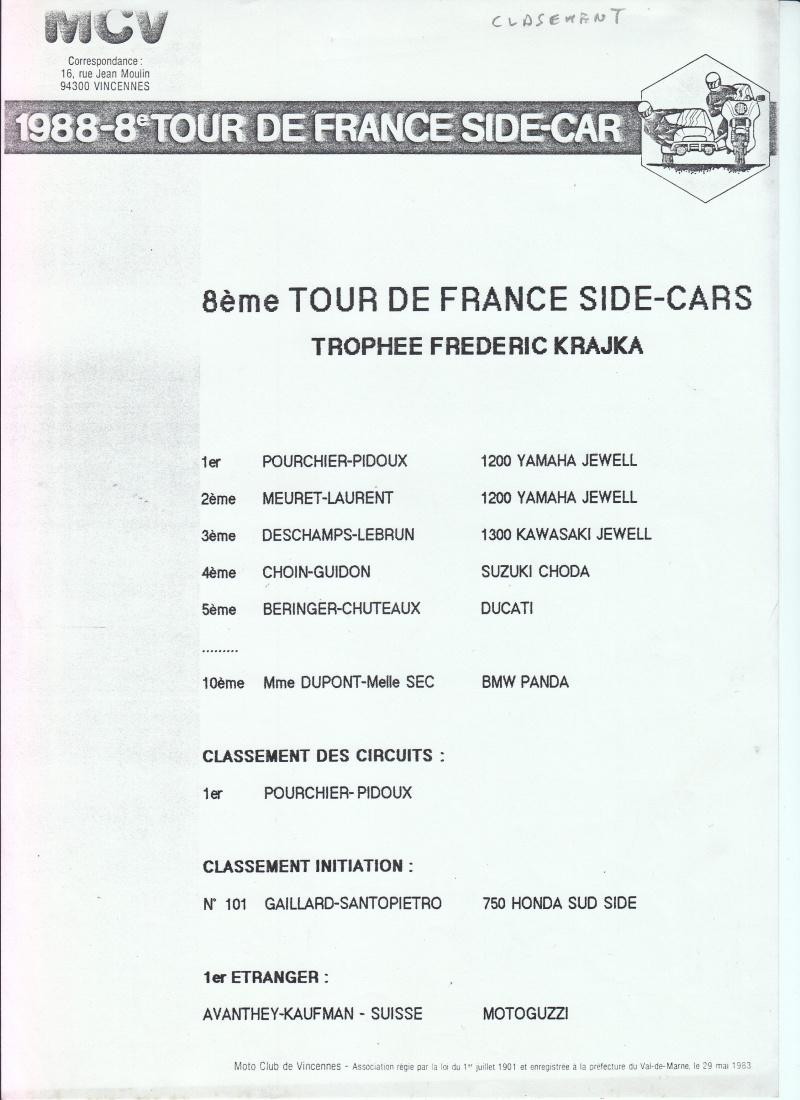 [Oldies] 1980 à 1988: Le Tour de France side-car, par Joël Enndewell  - Page 15 Sans_246
