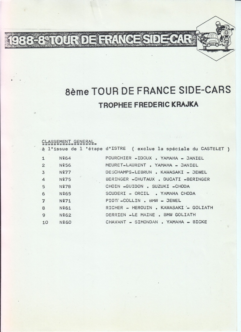 [Oldies] 1980 à 1988: Le Tour de France side-car, par Joël Enndewell  - Page 15 Sans_250