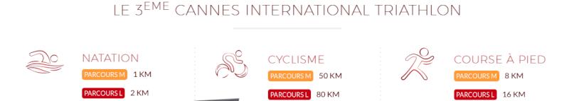 Cannes International Triathlon - 15/17 Avril 2016 - Captur34