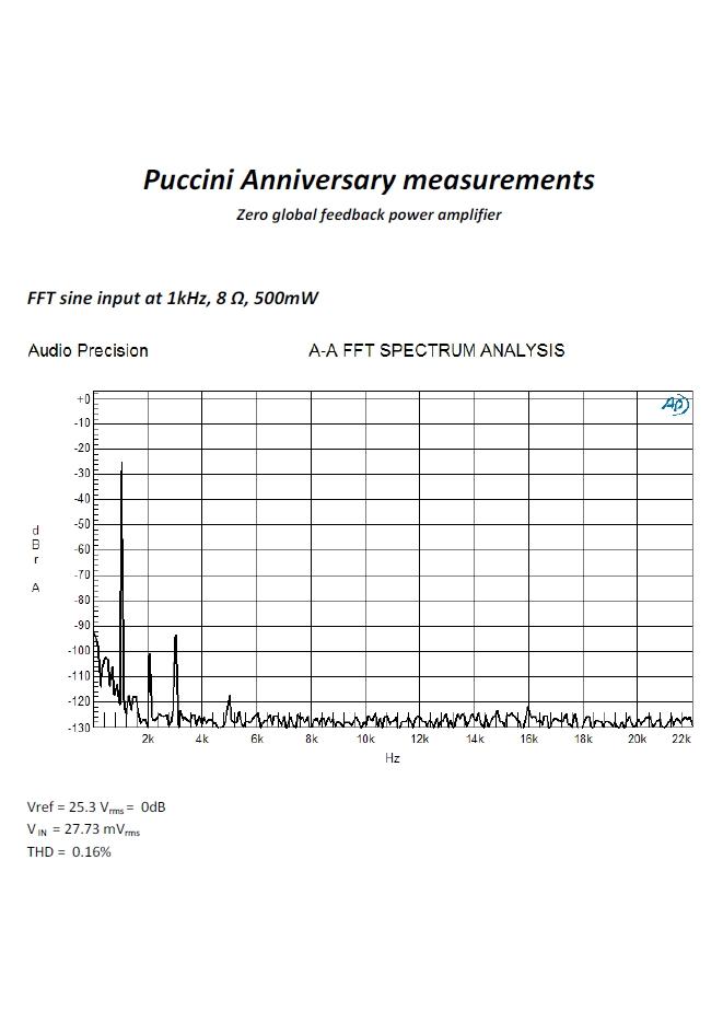 Recensione Integrato Audio-Analogue Puccini Anniversary su AUDIO-REVIEW - Pagina 5 Pa_mea10