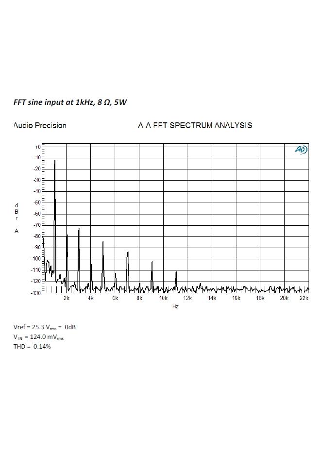 Recensione Integrato Audio-Analogue Puccini Anniversary su AUDIO-REVIEW - Pagina 5 Pa_mea11