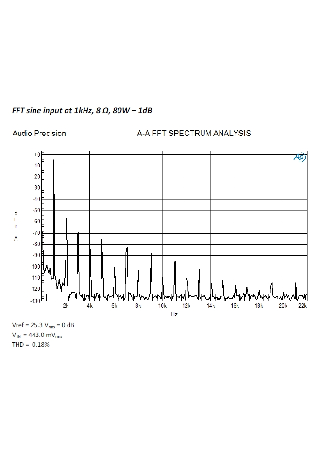 Recensione Integrato Audio-Analogue Puccini Anniversary su AUDIO-REVIEW - Pagina 5 Pa_mea12