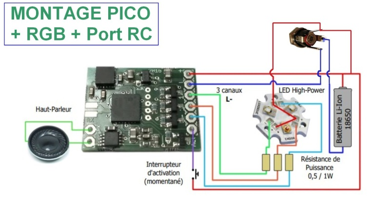schema cablage Pico + LED RGB + port RC Pico10