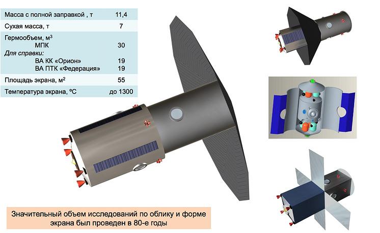 Projet de navette spatiale russe Ryvok 42565410